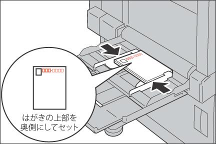 仕様|写真入りポストカードの印刷はしまうまプリント