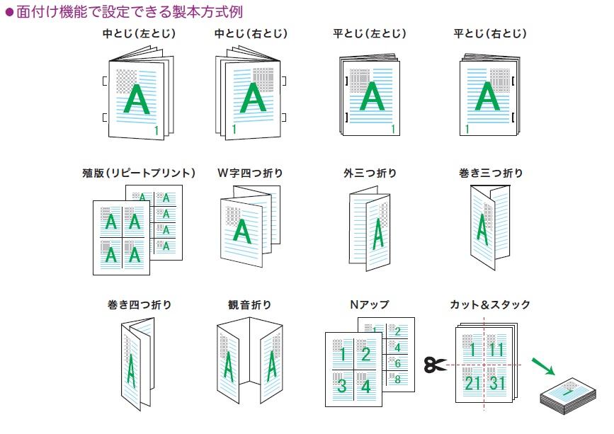 pdf 印刷 ページサイズ処理