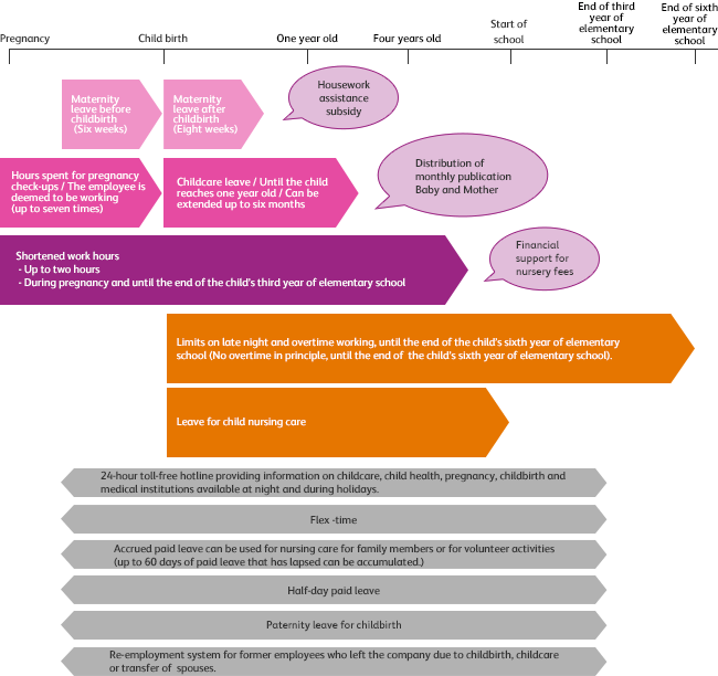 Image of Overview of Childcare Support Systems