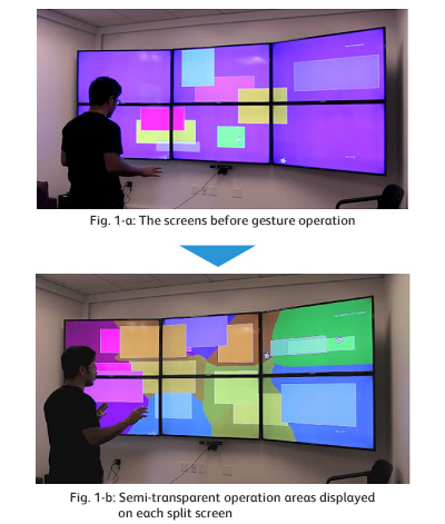 Fig. 1-a: The screens before gesture operation Fig. 1-b: Semi-transparent operation areas displayed on each split screen