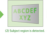 (2) Subject region is detected.