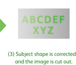 (3) Subject shape is corrected and the image is cut out.