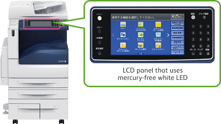 LCD panel that uses mercury-free white LED