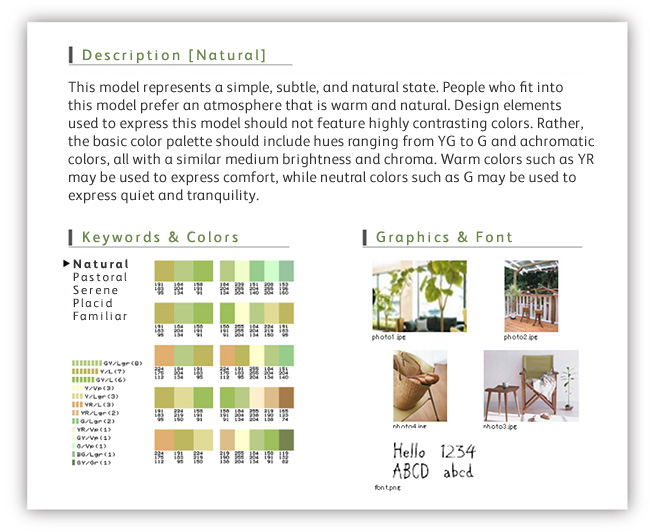 "Example of the design elements for the Taste Model ""Natural"""